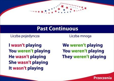 Past continuous czas budowa zdań przeczących