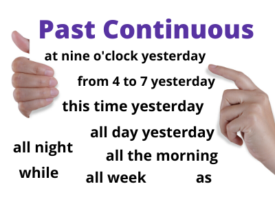 Past Continuous. Charakterystyczne określenia czasu.
