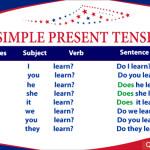 Present simple budowa zdań pytających