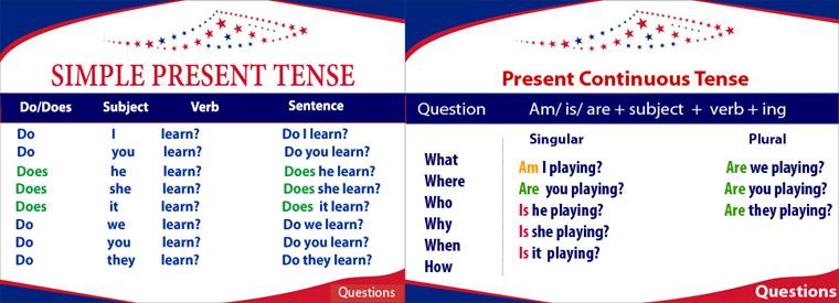 Present Simple vsPpresent Continuous. Pytania, zdania pytające