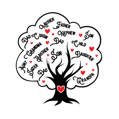 Family tree drzewo rodzinne