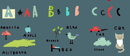 alfabet angielski - litery abc