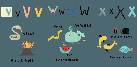 literowanie vwx