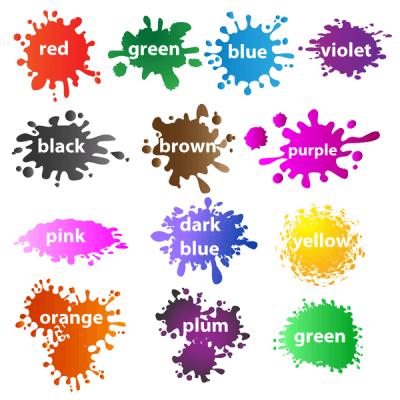 Kolory po angielsku z wymową