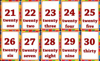 liczby po angielsku od dwudziestu do trzydziestu