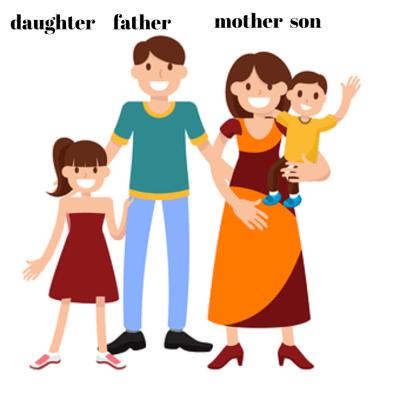 mother_matka_father_ojciec
