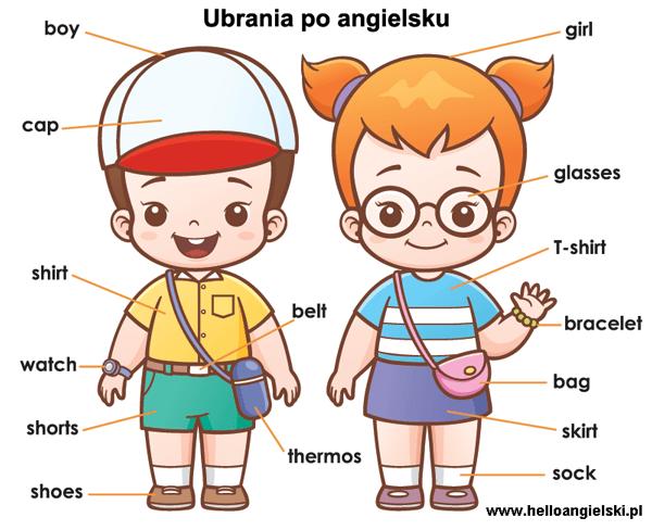 Ubrania Po Angielsku Wymowa I Cwiczenia