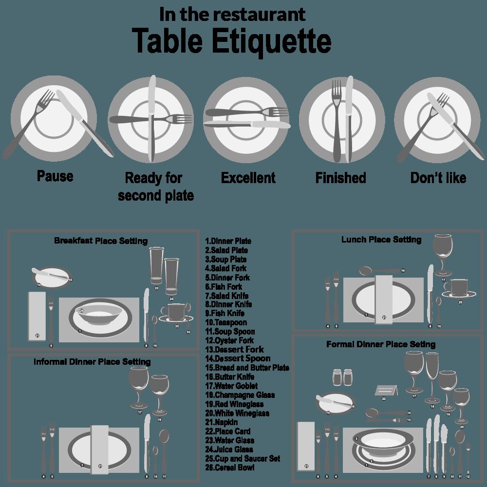 Dialog w restauracji po angielsku