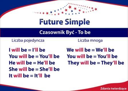 Future Simple czas przyszły