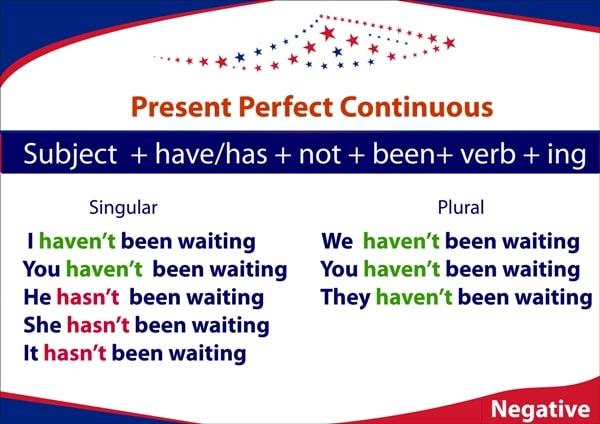 present-perfect-continuous-budowa-zdan-przeczacych