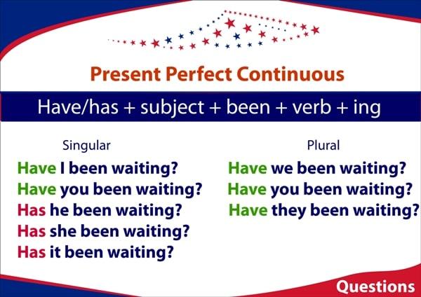 present-perfect-continuous-budowa-pytania