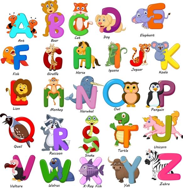Alfabet po angielsku zwierzęta
