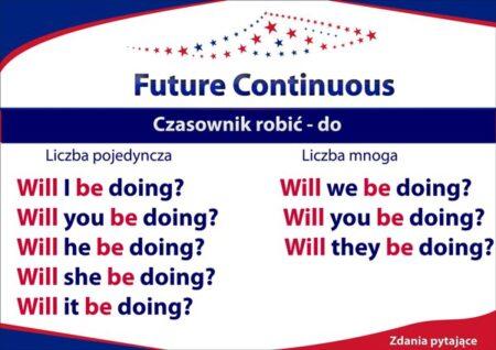 Future Continuous, czas przyszły. Budowa zdań