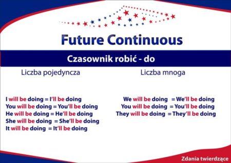 Future Continuous budowa zdań zdania twierdzące