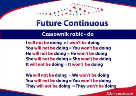Future Continuous zdania przeczące