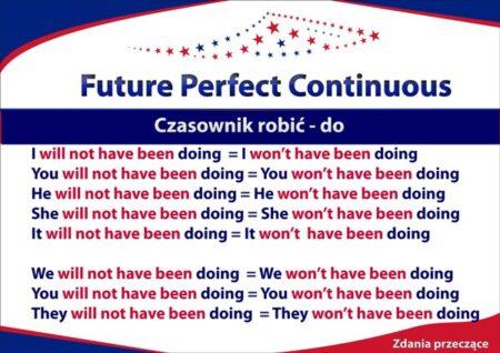 Future Perfect Continuous budowa zdań, zdania przeczące