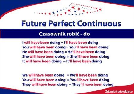 Future Perfect Continuous budowa zdań, zdania twierdzące