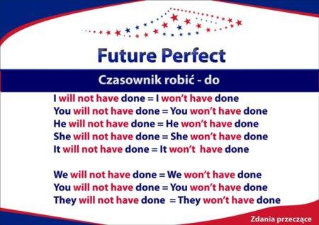 Future Perfect budowa zdań przeczących