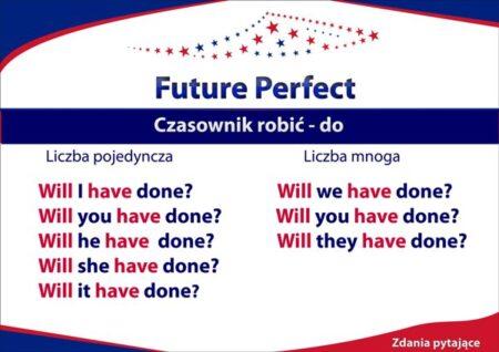 Future Perfect budowa zdań pytających