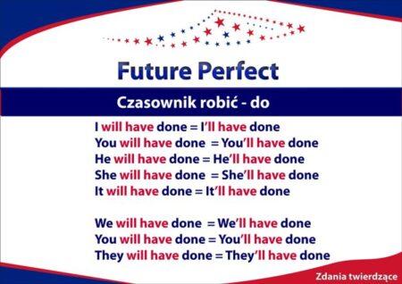 Future Perfect budowa zdań twierdzących