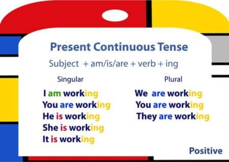 Present Continuous czasy teraźniejsze zestawienie czasów