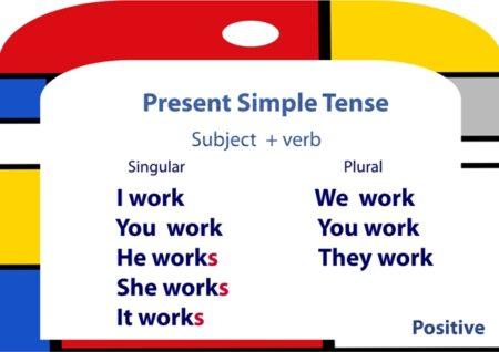 Present Simple czasy teraźniejsze zestawienie