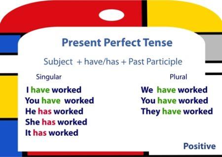 Present Perfect zestawienie czasów teraźniejszych
