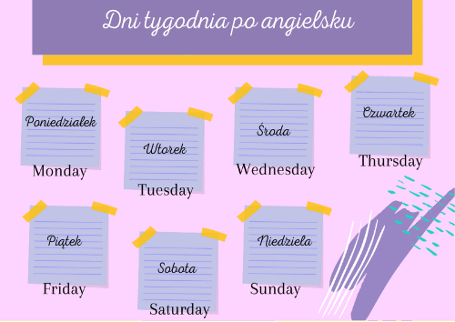 dni tygodnia po angielsku przykłady zdań