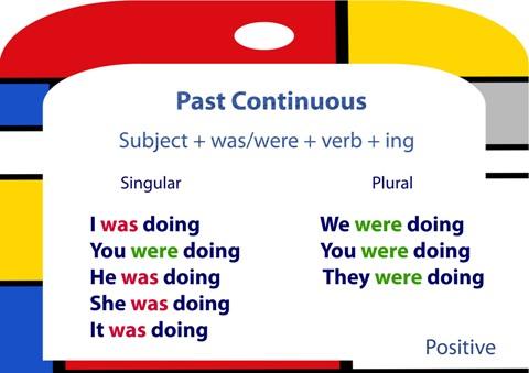 past-continuous-czasy przeszłe zestawienie
