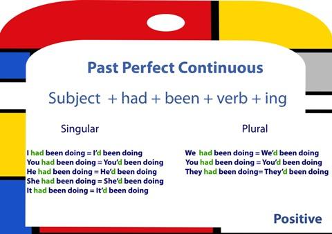 past-perfect continuous-casy przeszłe-zestawienie