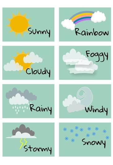 pogoda po angielsku