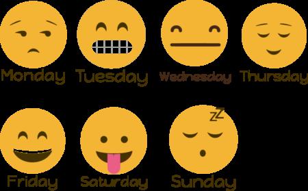 siedem dni tygodnia angielski